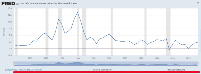 Deflation is good.